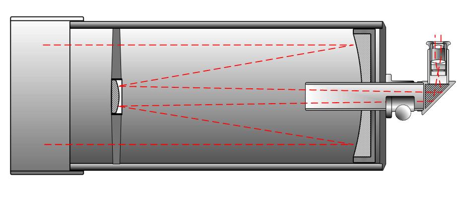 Cassegrain-Spiegelteleskop