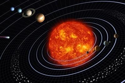 Sonne und die Planeten im Sonnensystem